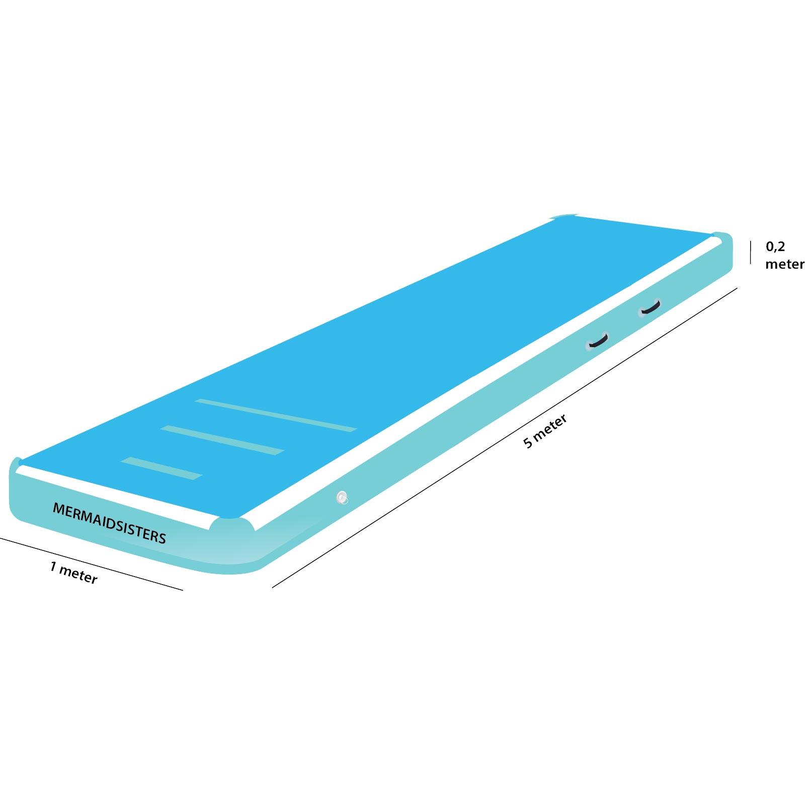 AirTrack 5 meter blauw 1 meter breed 20 cm hoog